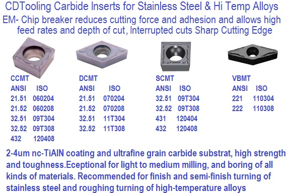 EM Chip Breaker Stainless Steel, High Temp Alloy Sharp Edge Interrupted Cuts