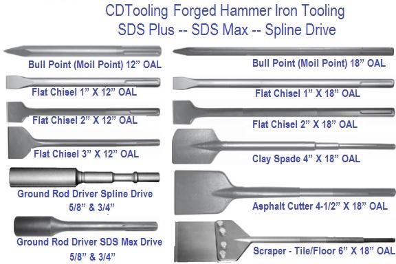 Masonary Core Drill And Rebar Cutters