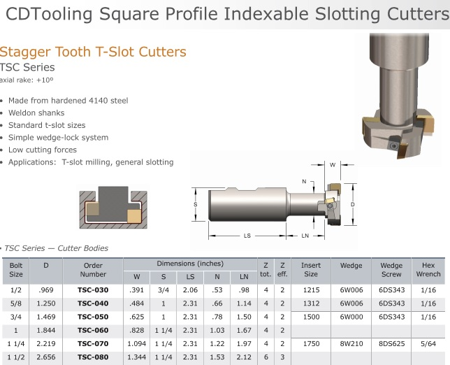 TSC Indexable T-Slot Cutter