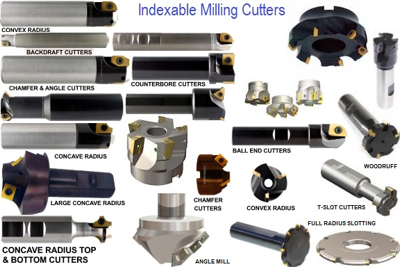 Milling Cutters Indexable