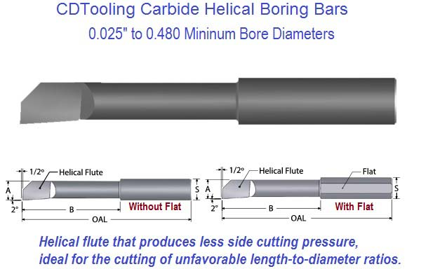 Helical Flute Carbide Boring Bars