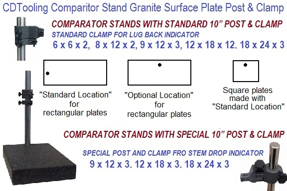 Comparator Stands c/w Granite Plates