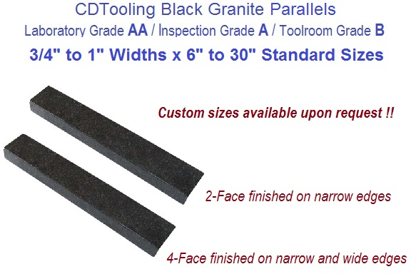 Parallels Precision Black Granite