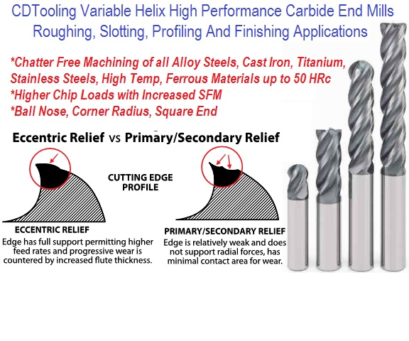 Variable Index Hi Performance End Mills