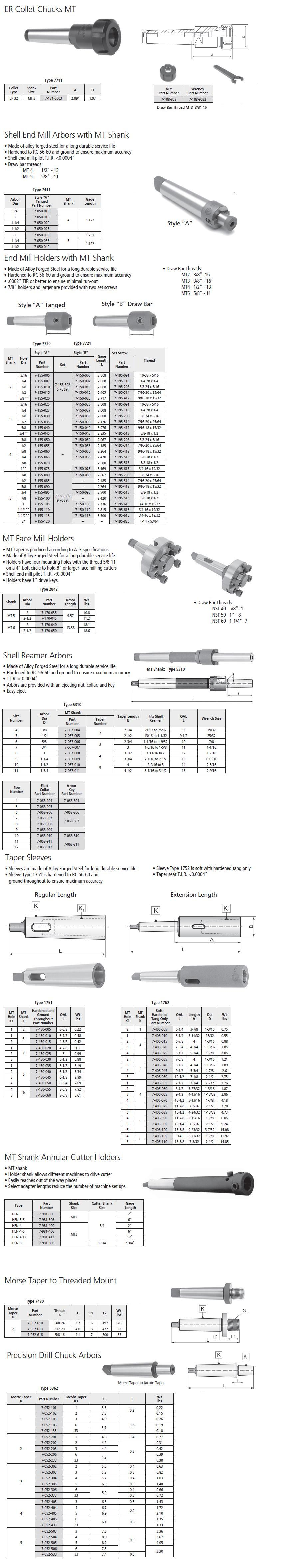 Morse Taper End Mill Holders, Arbors, Sockets & Extesion Sockets & Tooling