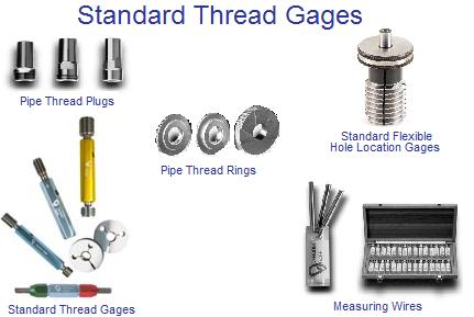 Thread Gage Products