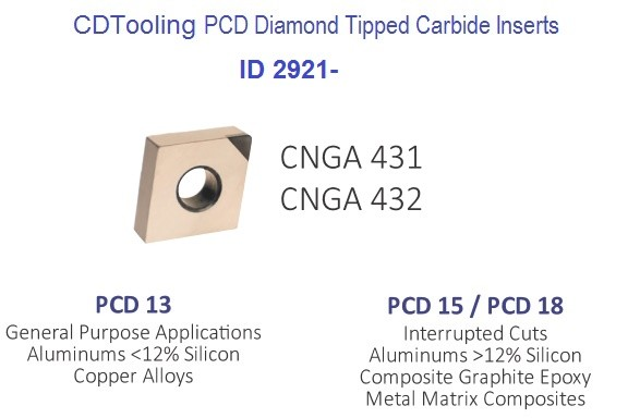 CNGA 431 432 PCD15  PCD Diamond Tipped Carbide Inserts ID 2921