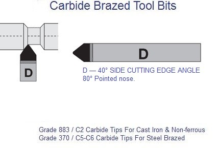 Carbide Tipped Brazed Tool Bits D 40 Degree Side Cutting D-4 D-5 D-6 D-7 D-8 D-10 D12 D16