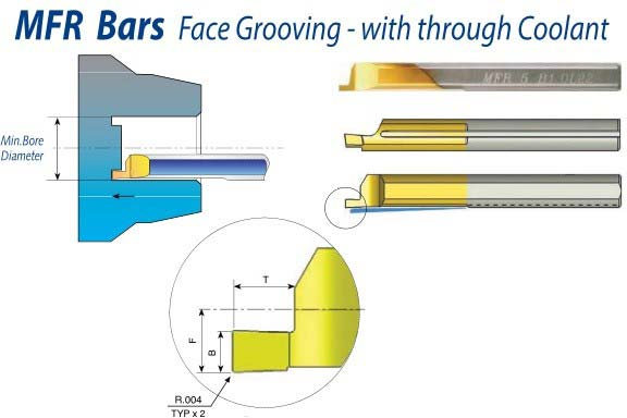 Boring Bar MFR MFL Bars Face Grooving  with through Coolant