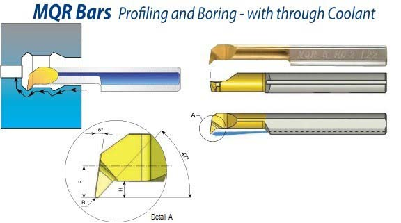 Boring Bar MQR Profiling and Boring Carbide With Through Coolant ID 1027-