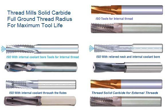 Carbide ThreadMills ISO Metric, Solid Carbide, Coolant Bore, Coolant Though Flute