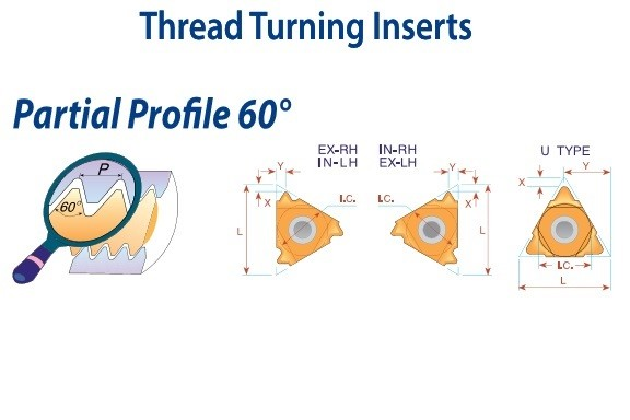 Carbide Inserts Laydown Threading 60 Degree Partial