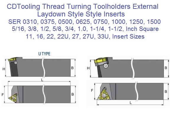 Turning Toolholders for  External Laydown Carbide Inserts SER