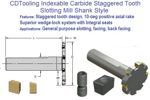 Indexable Carbide Staggared Tooth Slotting Milling Cutter 1 to 4 inch Diameter