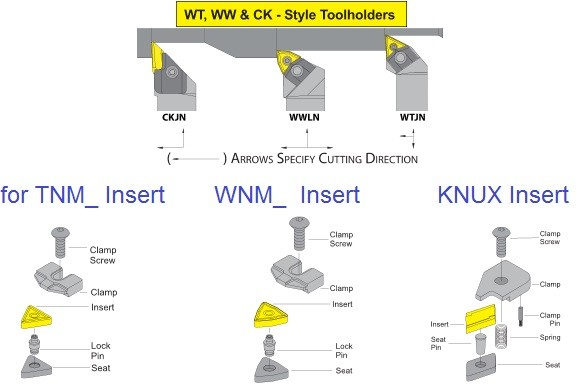 Turning Tool Holders Wedge Lock CKJN WNLN WTJN For TNM_ WNM_  KNUX Inserts