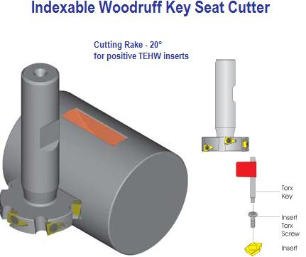 Indexable Woodruff Ket Seat Cutter Dwkc 20 Degree Positive