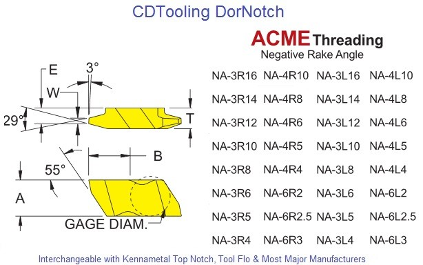 Carbide Threading Insert Acme NA- 3R,4R,6R,3L,4L,6L DorNotch Interchangeable with Kennametal Top Notch