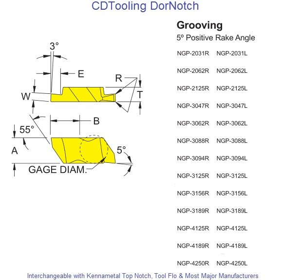 Carbide Grooving Insert NGP 2,3,4 R / L 5 Degree Positive Rake Angle DorNotch Interchageable with Kennametal To Notch