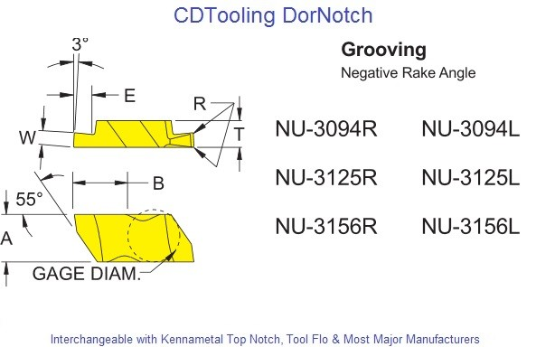 Carbide Grooving Insert NU-3094, NU-3125, NU3156 L / R DorNotch Negative Angle, Interchangeable with Kennametal To Knotch