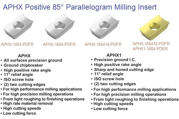 APHX 1003,  APHX 1604 85 Degree Parallelogram Milling Inserts