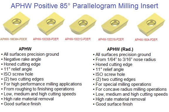 APHW 1003,  APHW 1604 85 Degree Parallelogram Milling Inserts