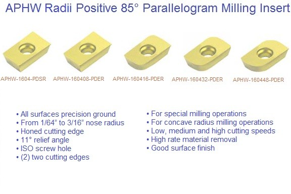 APHX 1604 Radii 85 Degree Parallelogram Milling Inserts