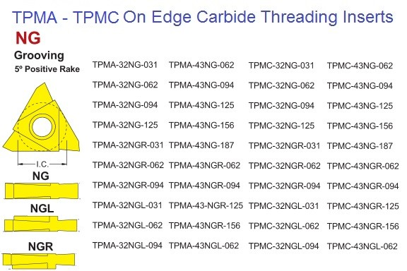 TPMA, TPMC,32,43,44,54, 66,67,69,NG, L,R, On Edge Carbide Grooving Inserts