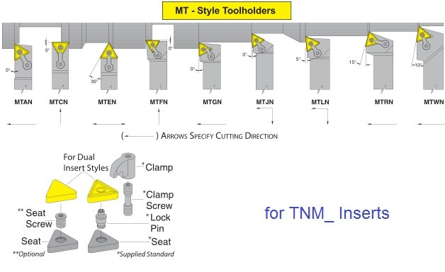 Turning Tool Holders Multi Lock MTAN MTCN MTEN MTFN MTGN MTJN MTLN MTRN MTWN for TNM_ Inserts