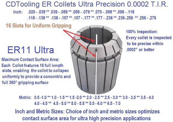 ER11 Collets Ultra Precision 1, 1.5, 2, 2.5, 3, 3.5, 4, 4.5, 5.0, 5.5, 6, 6.5, 7.0 MM