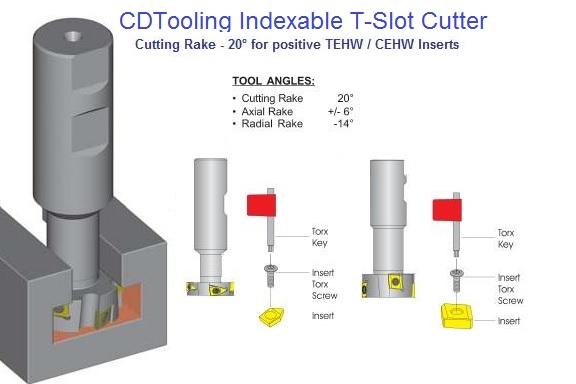 68201 | Keyseat Cutter DIN 850-B 4.5 x 1-HSS STAG