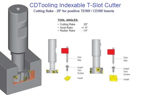 Indexable T-Slot Cutter - Bolt Sizes 1/4