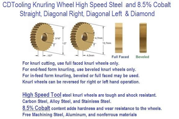 Knurling Wheels D Series, Straight, Diagonal, Right, Left, Diamond