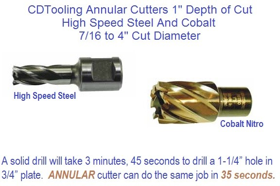 Annular Cutters 7/16 to 4 Inch Diameter 1 inch Depth Of Cut High Speed Steel and Cobalt