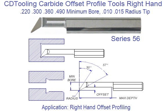 Carbide Offset Profile Tool Right Hand .220 .300 .360 .490 Min Bore Series 56