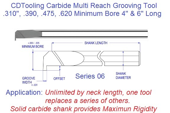 Multi-Reach Solid Carbide Grooving Tools .310 - .620 Min Hole, 1/4 - 1/2 Shank