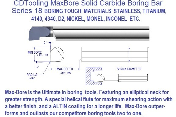 MaxBore .050 to .490 Min Bore Solid Carbide Boring Bar for Series 18 Tough Material
