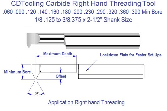 Carbide Right Hand 60 Degree Threading Tool .060 to .490 Min Bore Series 30