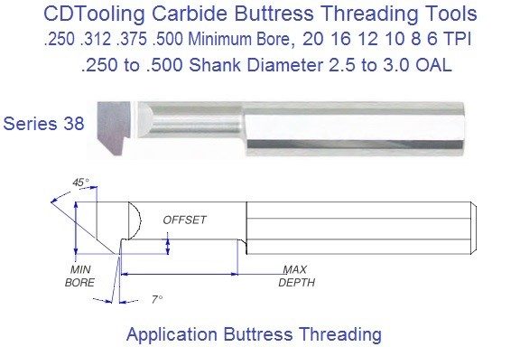 Carbide Buttress Threading Tool 20 16 12 10 8 6 TPI, 1/4 to .500 Inch Min Bore Series 38