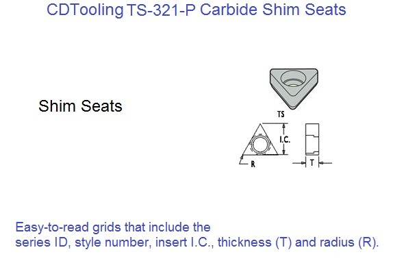 TS-321-P Carbide Shim Seats for Indexable Tooling 10 Pack