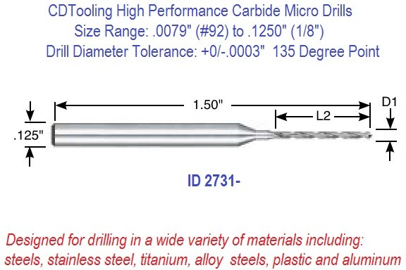 Miniature Carbide Micro Drills .0079