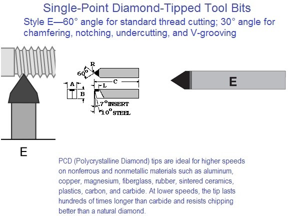 PCD Tipped Diamond Tool Bits E-5,6,8,10,12, 60 Degree