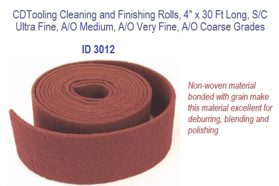 Cleaning and Finishing Rolls, 4