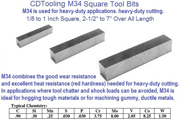 M34 High Speed Steel Tool Bits Square 1/8 to 1 x 2-1/2 to 7 Inch Long