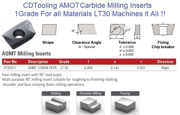 AOMT 123608 PETR LT30 Carbide Inserts Multi-Material 1 Grade for all Materials 3153311, 10 Pack