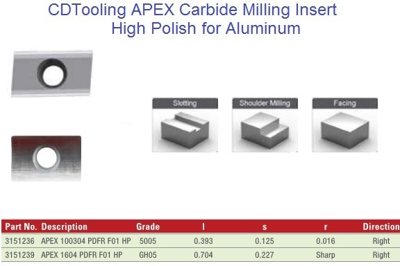 APEX, 100304, 1604, PDFR F01 HP 5005, GH05, Carbide Milling Inserts for Aluminum