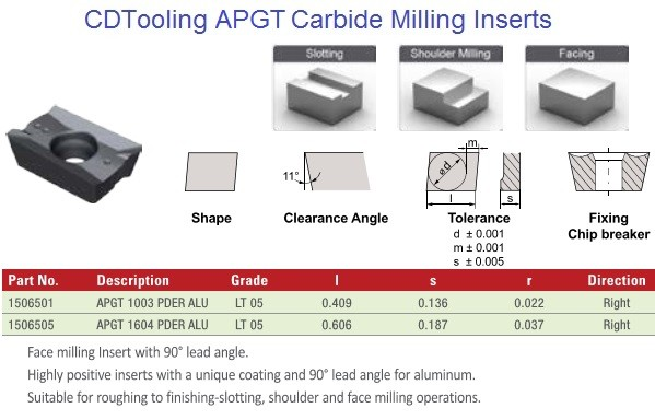 APGT-, 1003, 1604 PDER ALU LT05 Carbide Milling Inserts for Aluminum, Ti Based Alloys Copper and Non Metallic Material