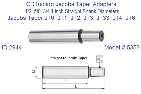 Straight Shank Tooling Carbide And Diamond Tooling