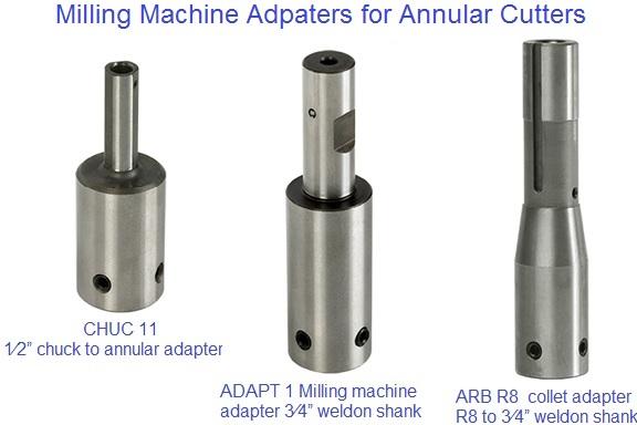 machine arbors
