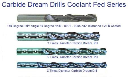 Carbide Coolant Fed Dream Drills Coolant Through Carbide Drill Inch, Metric