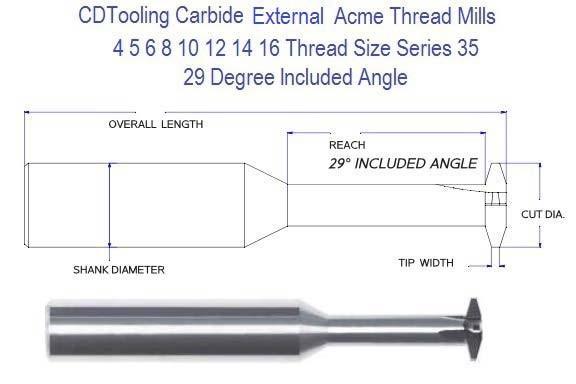 Acme External Thread Mill Carbide 16 14 12 10 8 6 5 4
